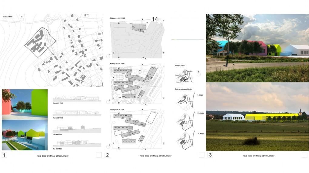 14 Urbanismus, vztah k obci: + škola jakožto soubor barevných propojených pavilonů, proložených zelení působí relativně logicky a srozumitelně při pohledu od příjezdové komunikace na vstupní partii - problematicky a tvrdě působí žlutá a bílá hmota v pohledu od západu. Architektura: na návrhu je sympatický pokus o hledání svěžího, soudobého prostředí pro děti. Pro většinu poroty se však zdá být přehnaný a neúměrný kontextu středočeské obce. Architektura by byla vhodná spíše do jižnějších zemí.
