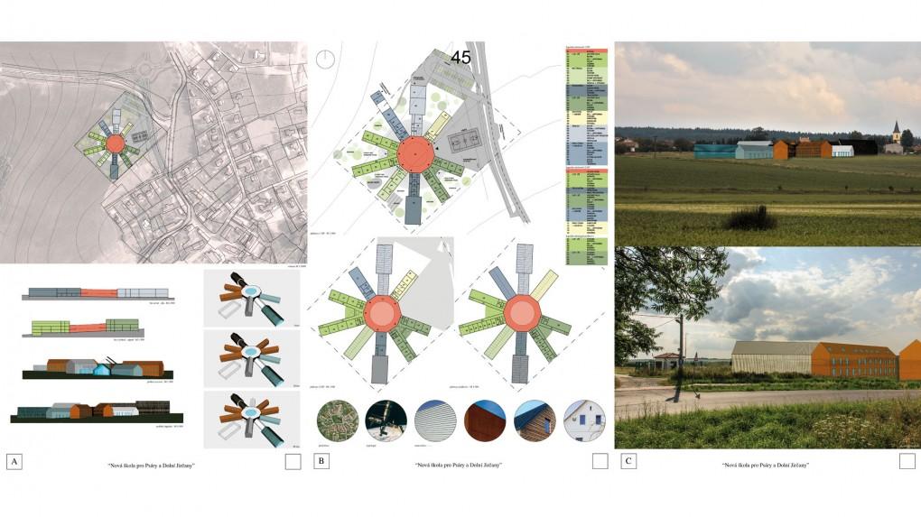 45 Inspirace návsí je transformována do předimenzovaného atria. Návrh, přestože používá archetypalní prvky, nerespektuje urbanismus obce. Problematické umístění venkovního hřiště. Návrh nerespektuje výhledovou dopravní situaci.